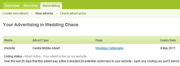 Wedding Chaos bridal advertising results