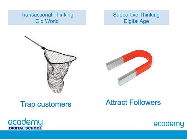 trap vs attract