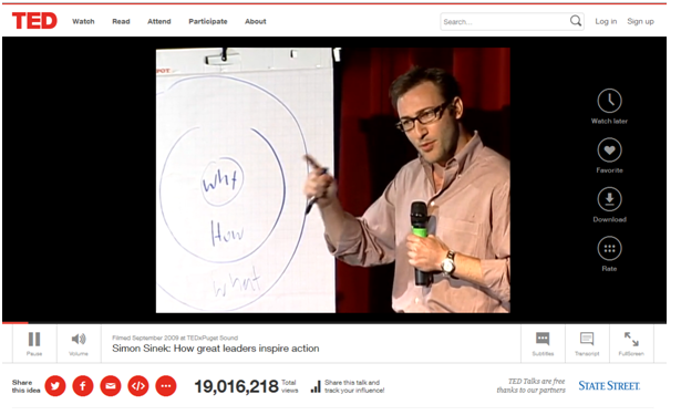 Simon Sinek TED Talk