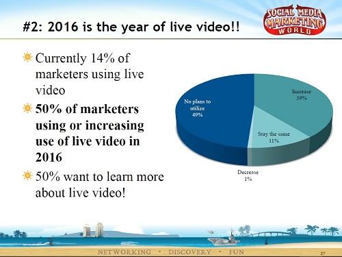 live video stats
