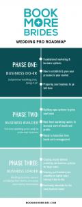 wedding business roadmap, wedding business blueprint, wedding business plan, Book More Brides, wedding vendor, wedding professional, wedding marketing